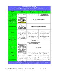 Usda Rual Development Louisville Kentucky Mortgage Lender For Fha Va Khc Usda And