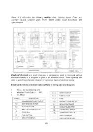 Floor Plan With Electrical Layout 17 Lighting Symbols For Floor Plans Floor Plan Symbols The
