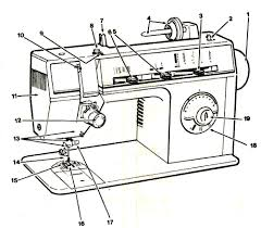 janome sewing machines instructions all about sewing tools