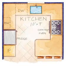 Small Kitchen Floor Plans Impressive Small Kitchen Floor Plans Small Kitchen With Island