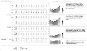 Excel Dashboards Templates Free Excel Dashboard Templates Made To Measure Kpis