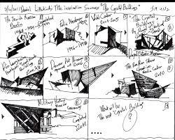 learning from santiago calatrava the ultimate u201cconscious
