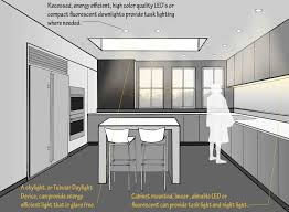 home lighting lavish overhead kitchen lighting ideas overhead