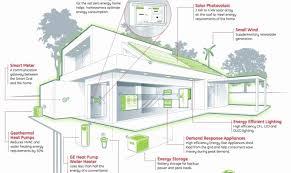 high efficiency home plans zero energy home plans 21 decorative net zero energy house