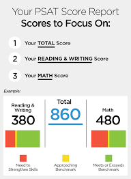 guide to your psat scores prep the princeton review