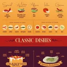 creole cuisine orleans cuisine cajun vs creole food visual ly