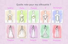 quelle robe de mariã e pour quelle morphologie comment choisir sa robe en fonction de sa morphologie monaloew
