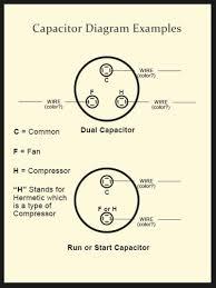 wiring diagram for ac capacitor u2013 readingrat net
