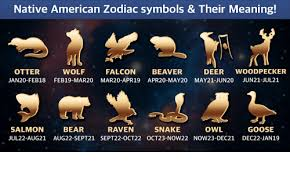 zodiac symbols their meaning otter wolf falcon