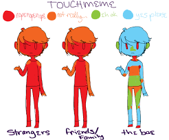 Chocolate Meme - touch meme ft the artist by chocolate wings on deviantart