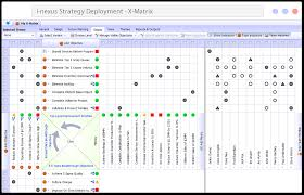 strategy deployment software add power to your deployment plan