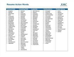 letter action verbs
