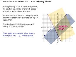 linear systems of inequalities u2013 graphing method when graphing a