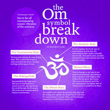 what does flower tattoos really mean the om symbol breakdown om symbol om and symbols