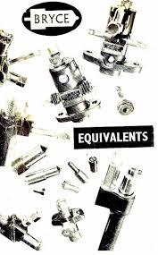 119 best vintage auto manual covers images on pinterest vintage