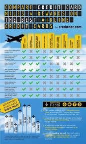 best credit card for travel images 10 best credit card infographics images info jpg