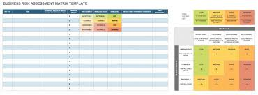 free risk assessment matrix templates smartsheet