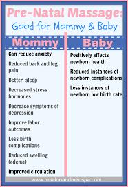 enjoy the many benefits of pregnancy massage massage therapy
