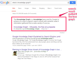 the beginner s guide to s knowledge graph