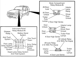 1989 ford f250 fuse box location ford wiring diagrams for diy