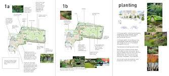 kitchen garden design garden design garden design with kitchen garden design plans