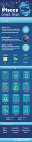 best 25 zodiac signs pisces ideas on pinterest pisces pisces