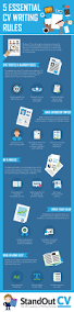 5 essential cv writing rules infographic e learning infographics