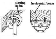beam mount for ceiling fan installing a ceiling fan doityourself com