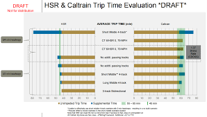 caltrain hsr compatibility blog the overtake that won u0027t be