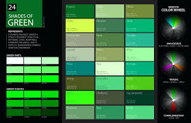 shades of green paint different shades of green paint largesize of dining designers yolo