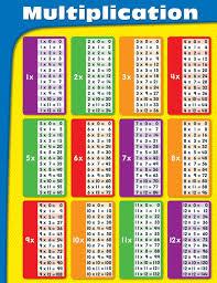 amazon com carson dellosa multiplication chart 114109 carson