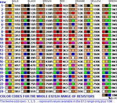 fiber optic cable color chart thanks for info fibertoolkits