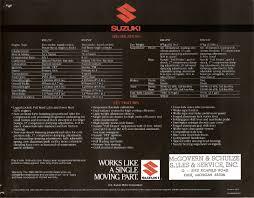 100 1984 suzuki rm 250 manual suzuki rm kilvellinen 250 cm