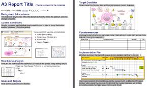 improvement report template a3 template for lean a3 problem solving