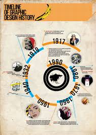 infographics timeline graphic design history design history