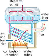 design criteria for hot water supply system boiler a fuel burning apparatus or container for heating water in