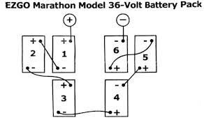36v ezgo controller wiring diagram 36 volt solenoid wiring