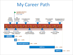 10 career timeline templates u2013 free psd pdf format download