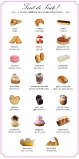 25 Best Ideas About French Homes On Pinterest French Best 25 French Pastries Ideas On Pinterest Croquembouche