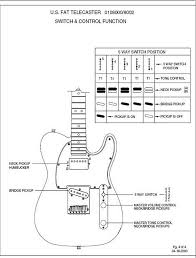 fat tele schematic my les paul forum