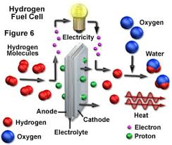 is light a form of energy the physics of light and color introduction to light and energy