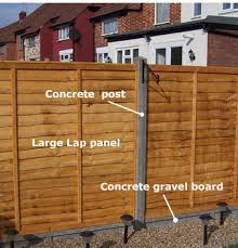 Different Types Of Garden - main garden care panel type fencing can be constructed with