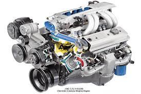 camaro engines through the years u2013 third generation chevy