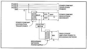 electrical transformer hookup the basics