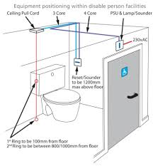 channel safety systems n hark 1 disabled toilet alarm kit