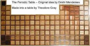 Periodice Table Periodic Table By Theodore Gray