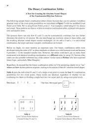 classification essay sample cingile page 35 of mice and men dreams essay water cycle essay college music classification essay elementsv pdivision classification essay examples large size