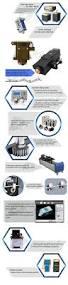 metal pipe tube plates fiber laser cutting machine 500w 1000w metal pipes fiber laser cutting machine