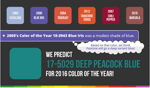 Interior Design What Do They Do by Inspiration Pantone U0027s Color Of The Year U2014 Beth Lindsey Interior