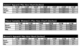before you shop junior plus size vs woman u0027s plus size